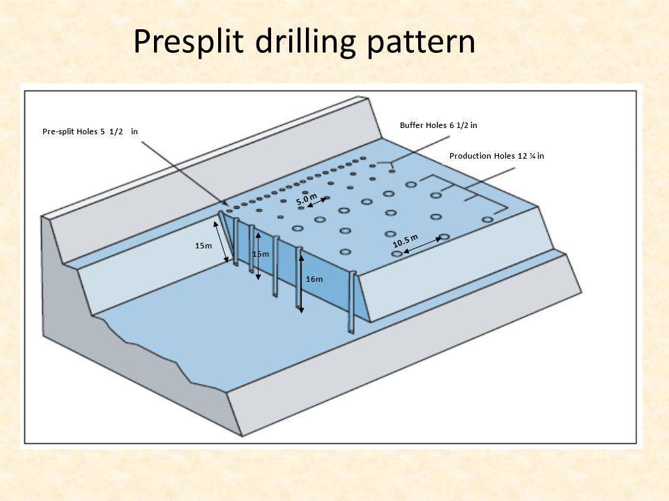 Presplit drilling pattern Pre-split Holes 5 1/2 in Production Holes 12 ¼ in Buffer Holes 6 1/2 in 16m 10.5 m 15m 5.0 m