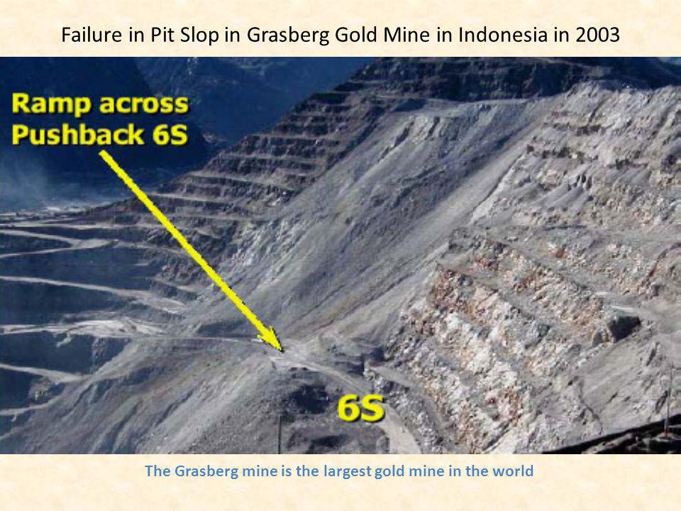 Failure in Pit Slop in Grasberg Gold Mine in Indonesia in 2003 The Grasberg mine is the largest gold mine in the world