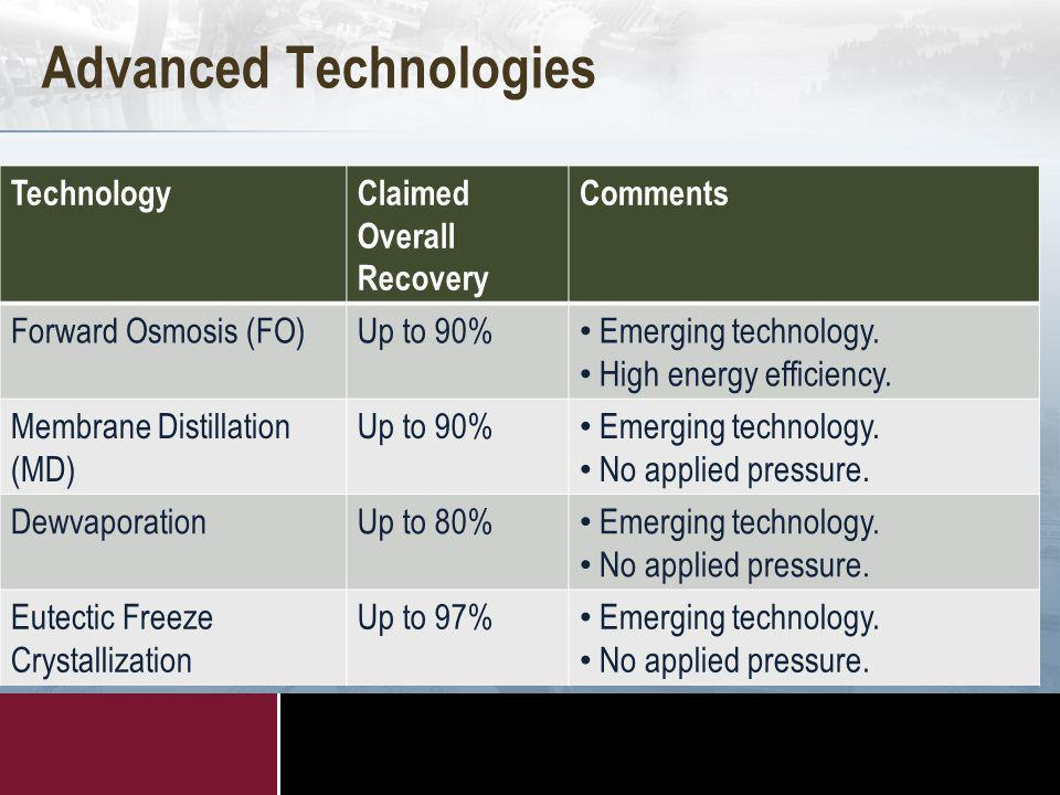 Advanced Technologies TechnologyClaimed Overall Recovery Comments Forward Osmosis (FO)Up to 90% Emerging technology.