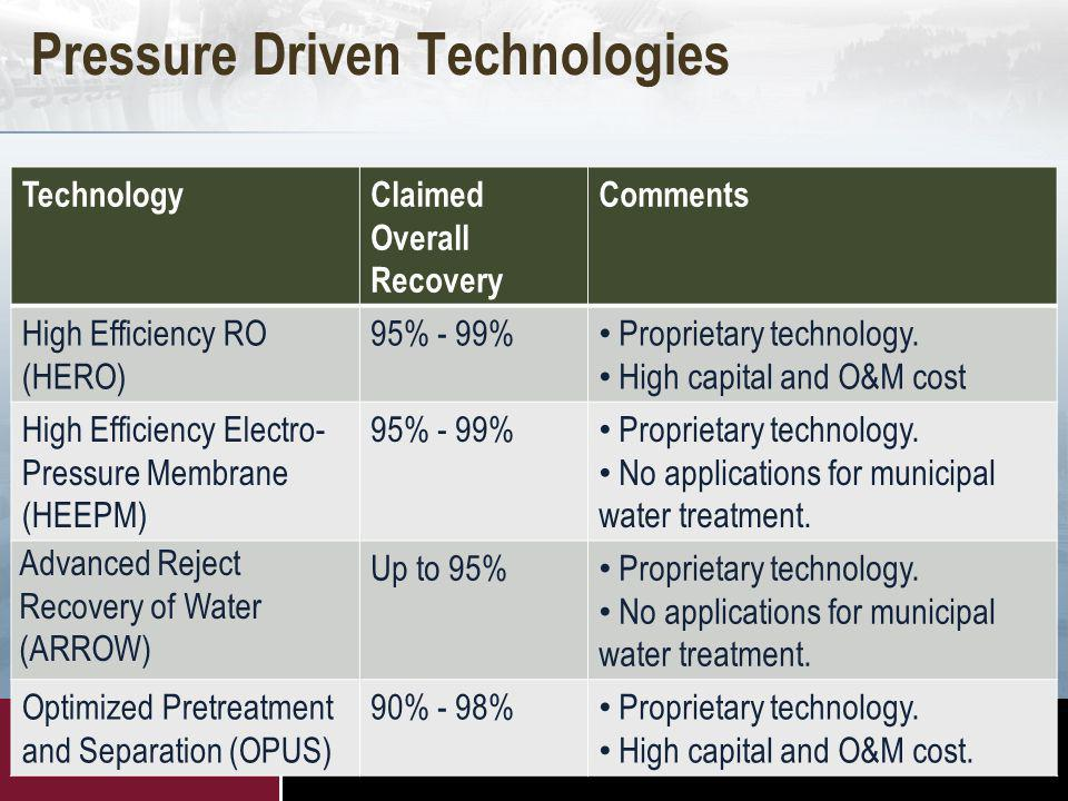 TechnologyClaimed Overall Recovery Comments High Efficiency RO (HERO) 95% - 99% Proprietary technology.