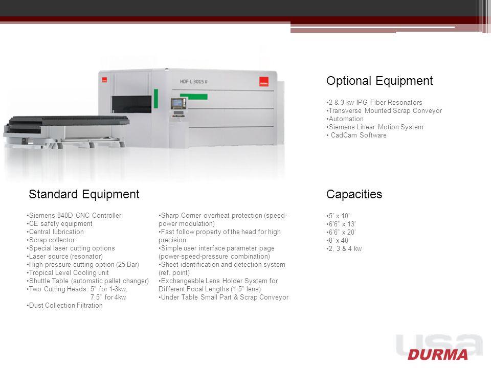 Fiber Laser Advantage High Beam Quality Smaller focus diameter with better Beam Parameter Product (BPP).