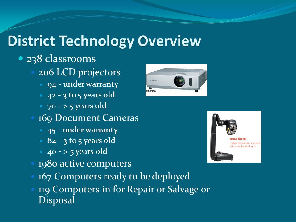 District Technology Overview 238 classrooms 206 LCD projectors 94 - under warranty to 5 years old 70 - > 5 years old 169 Document Cameras 45 - under warranty to 5 years old 40 - > 5 years old 1980 active computers 167 Computers ready to be deployed 119 Computers in for Repair or Salvage or Disposal
