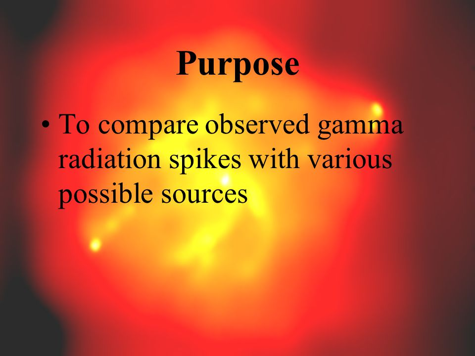 Purpose To compare observed gamma radiation spikes with various possible sources