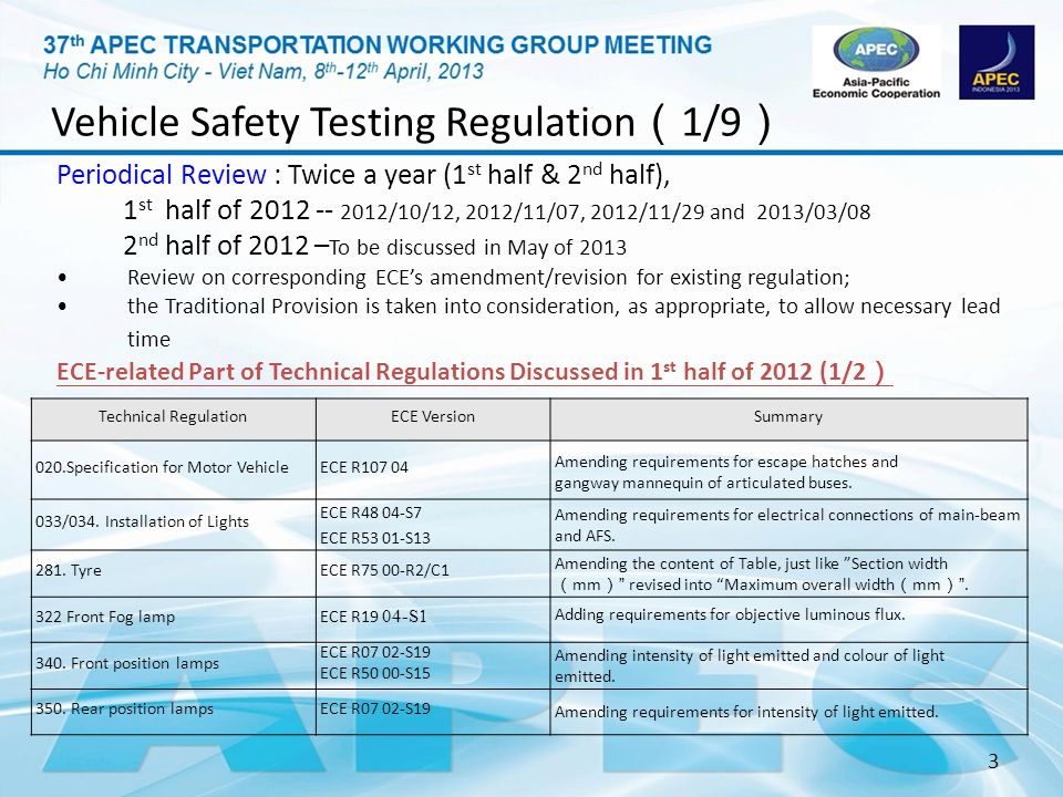 3 Vehicle Safety Testing Regulation 1/9 Periodical Review : Twice a year (1 st half & 2 nd half), 1 st half of 2012 -- 2012/10/12, 2012/11/07, 2012/11