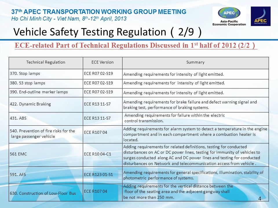4 Vehicle Safety Testing Regulation 2/9 ECE-related Part of Technical Regulations Discussed in 1 st half of 2012 (2/2 Technical RegulationECE VersionS