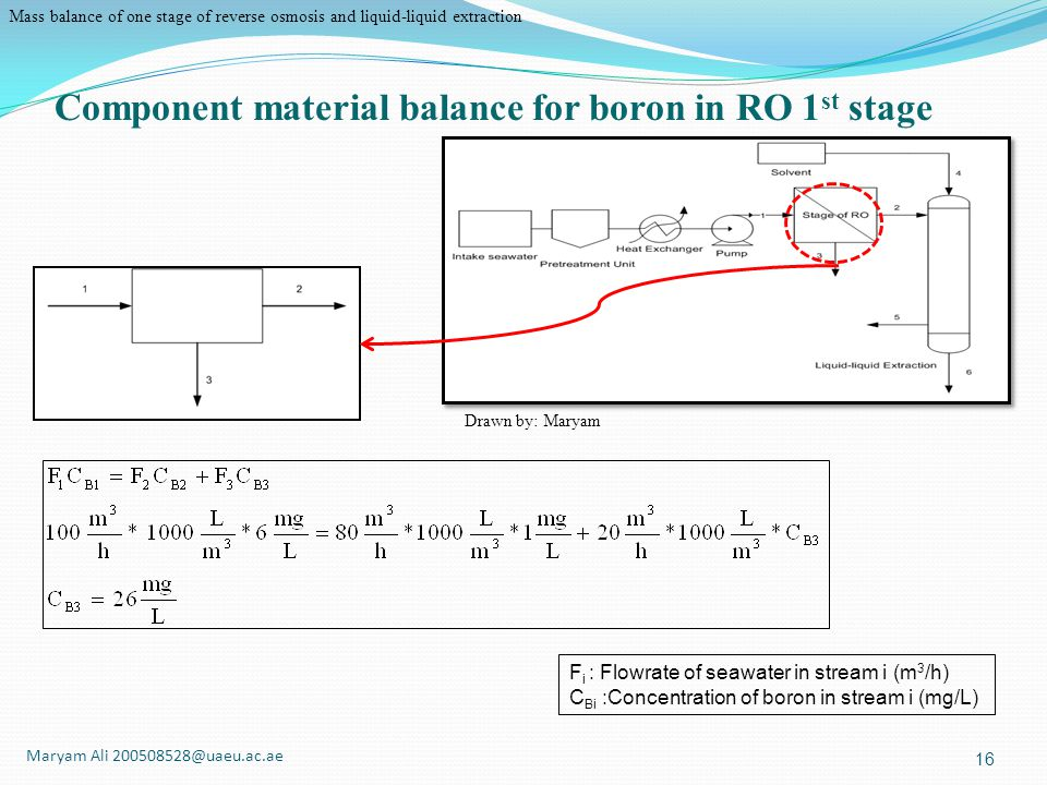 Mass balance of one stage of reverse osmosis and liquid-liquid extraction Maryam Ali 200508528@uaeu.ac.ae Drawn by: Maryam 16 Component material balan