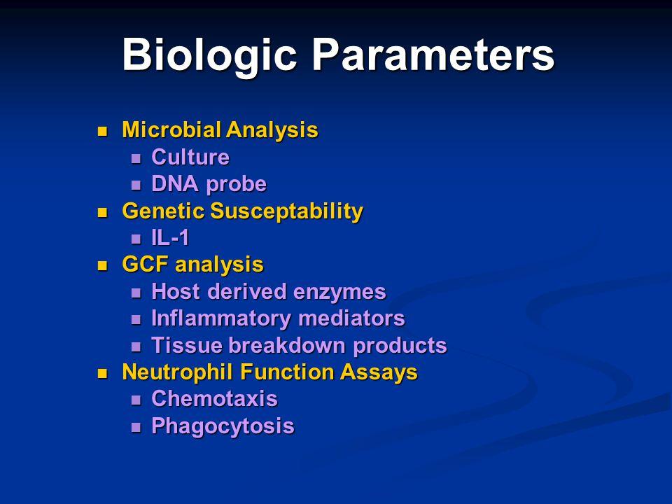 Biologic Parameters Microbial Analysis Microbial Analysis Culture Culture DNA probe DNA probe Genetic Susceptability Genetic Susceptability IL-1 IL-1