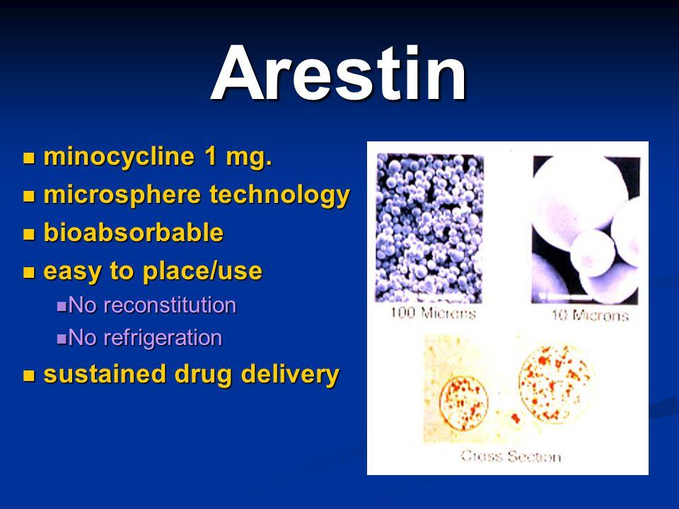 Arestin minocycline 1 mg. minocycline 1 mg. microsphere technology microsphere technology bioabsorbable bioabsorbable easy to place/use easy to place/