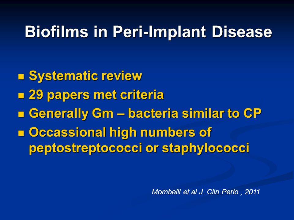 Biofilms in Peri-Implant Disease Systematic review Systematic review 29 papers met criteria 29 papers met criteria Generally Gm – bacteria similar to