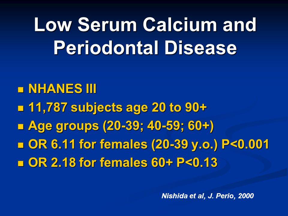 Low Serum Calcium and Periodontal Disease NHANES III NHANES III 11,787 subjects age 20 to 90+ 11,787 subjects age 20 to 90+ Age groups (20-39; 40-59;