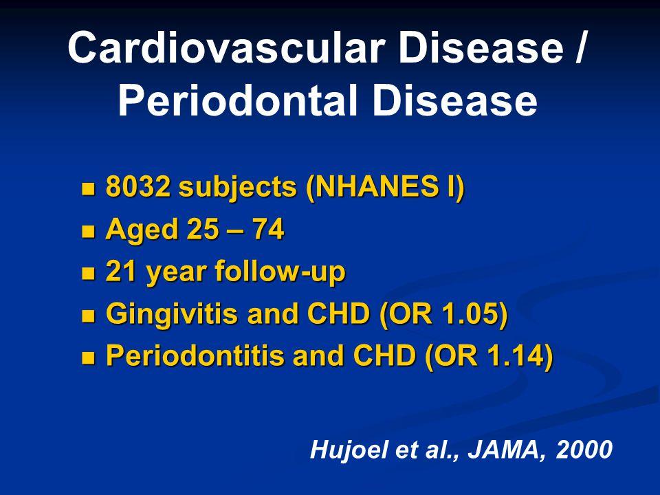 8032 subjects (NHANES I) 8032 subjects (NHANES I) Aged 25 – 74 Aged 25 – 74 21 year follow-up 21 year follow-up Gingivitis and CHD (OR 1.05) Gingiviti