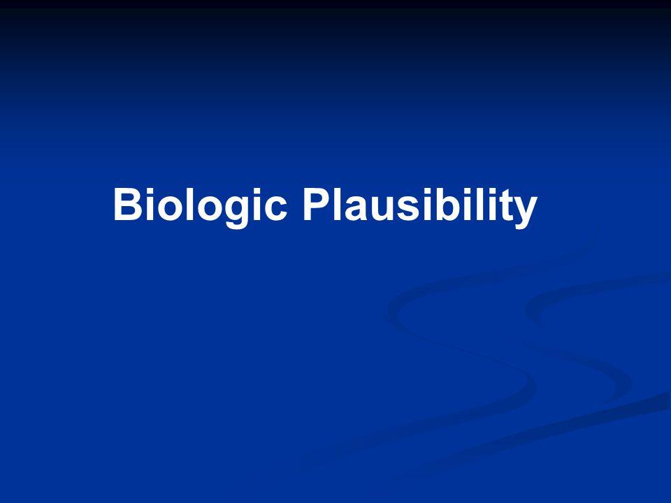 Biologic Plausibility