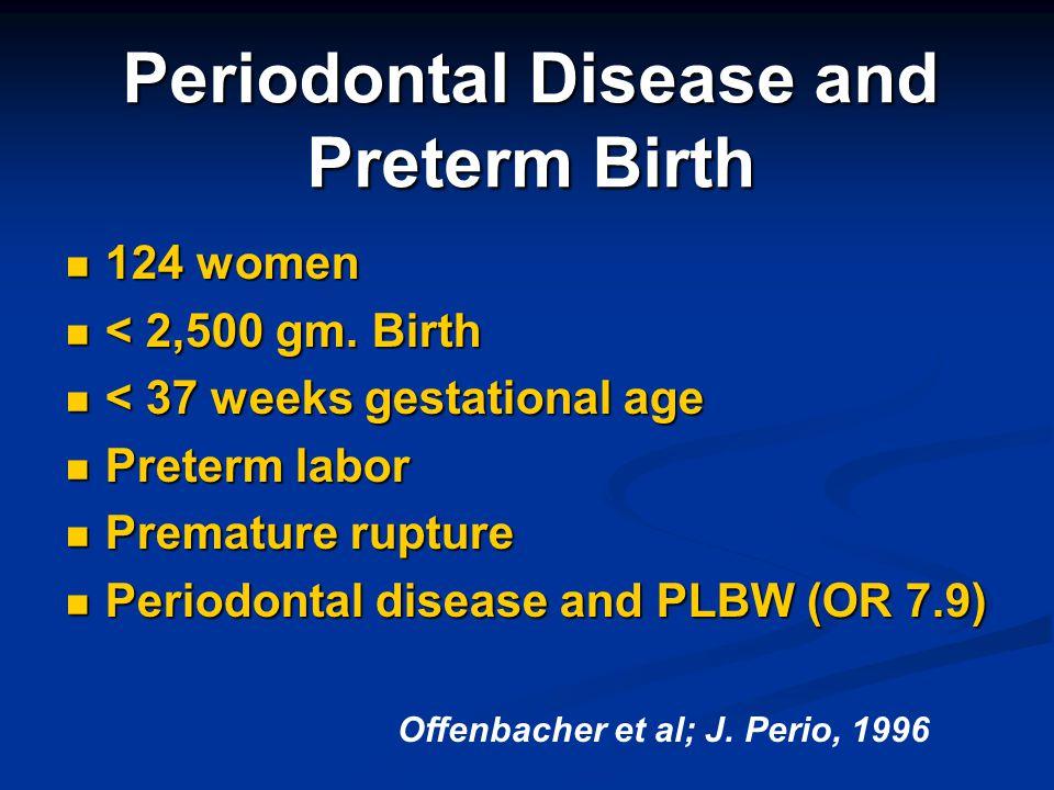 Periodontal Disease and Preterm Birth 124 women 124 women < 2,500 gm. Birth < 2,500 gm. Birth < 37 weeks gestational age < 37 weeks gestational age Pr