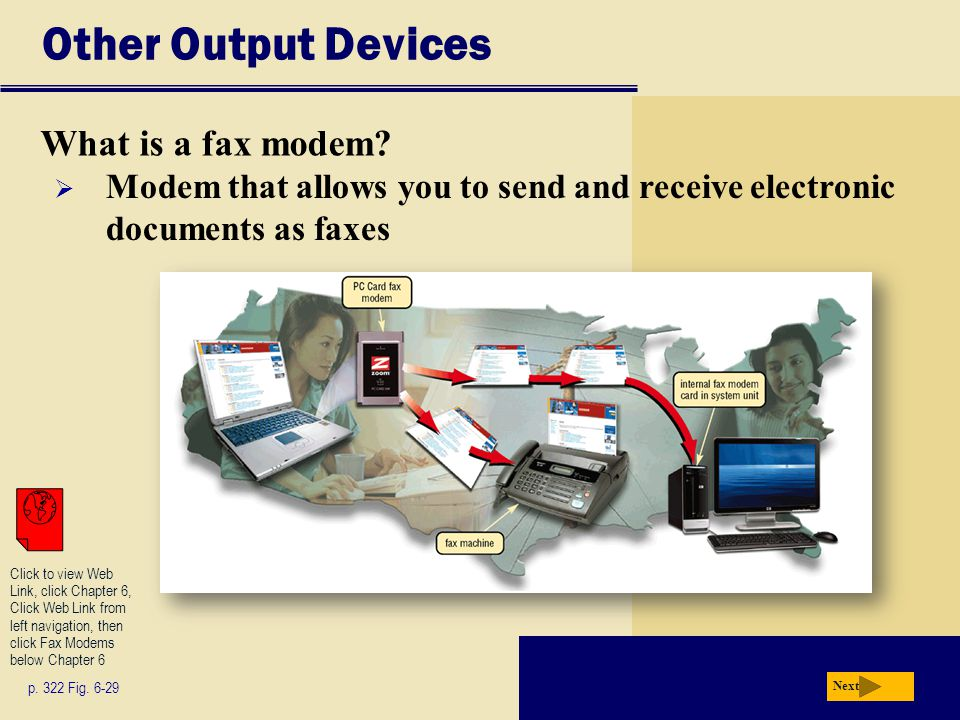Other Output Devices What is a fax modem. p. 322 Fig.