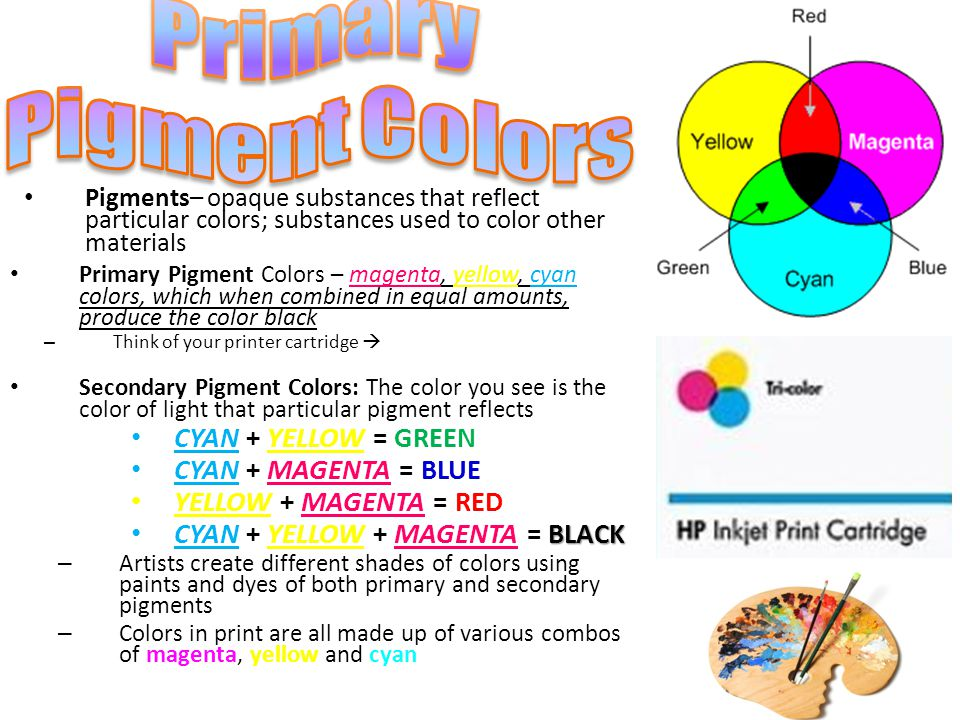 Pigments– opaque substances that reflect particular colors; substances used to color other materials Primary Pigment Colors – magenta, yellow, cyan colors, which when combined in equal amounts, produce the color black – Think of your printer cartridge Secondary Pigment Colors: The color you see is the color of light that particular pigment reflects CYAN + YELLOW = GREEN CYAN + MAGENTA = BLUE YELLOW + MAGENTA = RED BLACK CYAN + YELLOW + MAGENTA = BLACK – Artists create different shades of colors using paints and dyes of both primary and secondary pigments – Colors in print are all made up of various combos of magenta, yellow and cyan