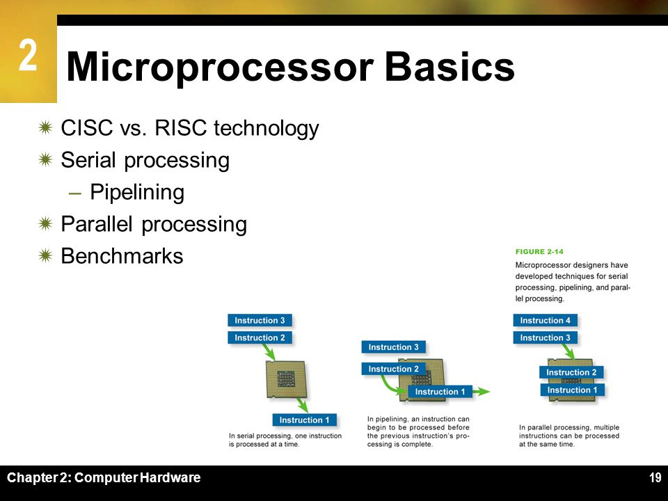 2 Chapter 2: Computer Hardware19 Microprocessor Basics CISC vs. RISC technology Serial processing –Pipelining Parallel processing Benchmarks