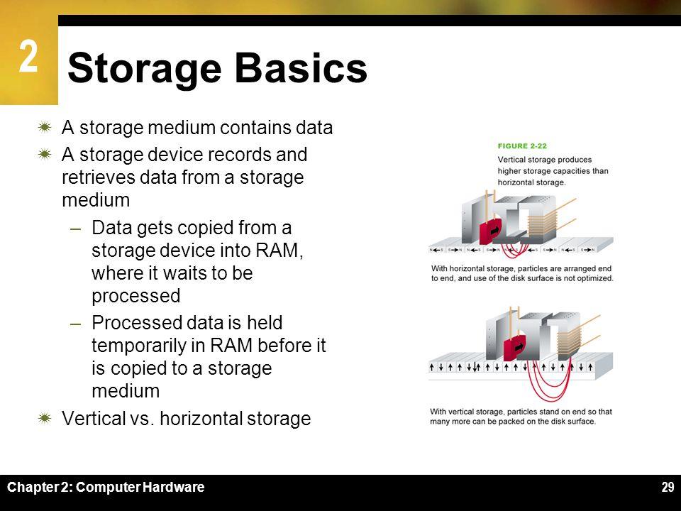 2 Storage Basics A storage medium contains data A storage device records and retrieves data from a storage medium –Data gets copied from a storage dev