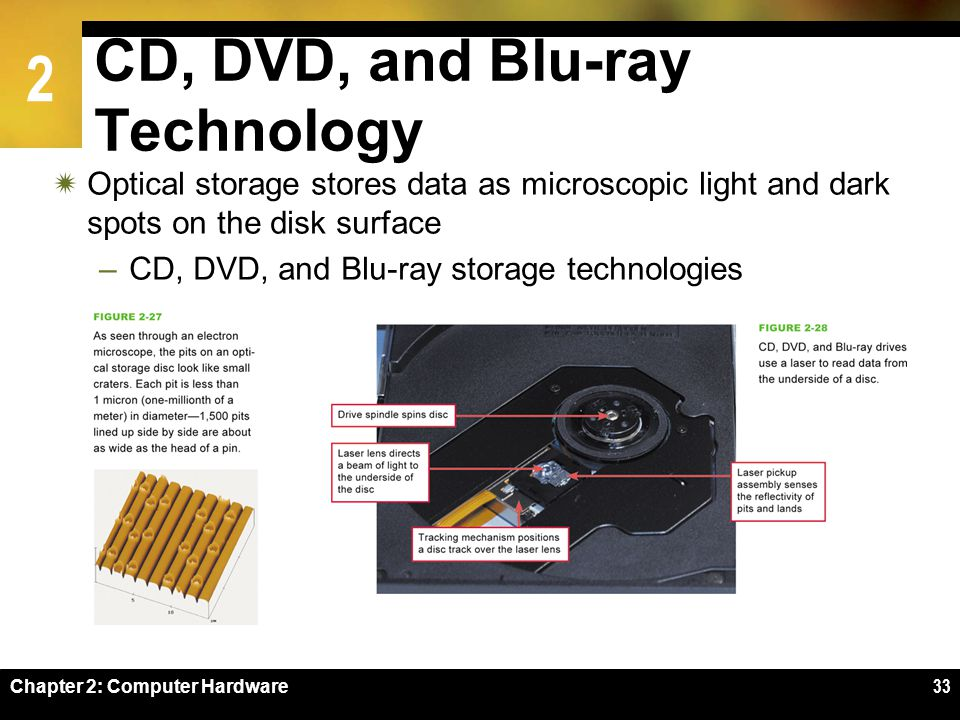 2 Chapter 2: Computer Hardware33 CD, DVD, and Blu-ray Technology Optical storage stores data as microscopic light and dark spots on the disk surface –
