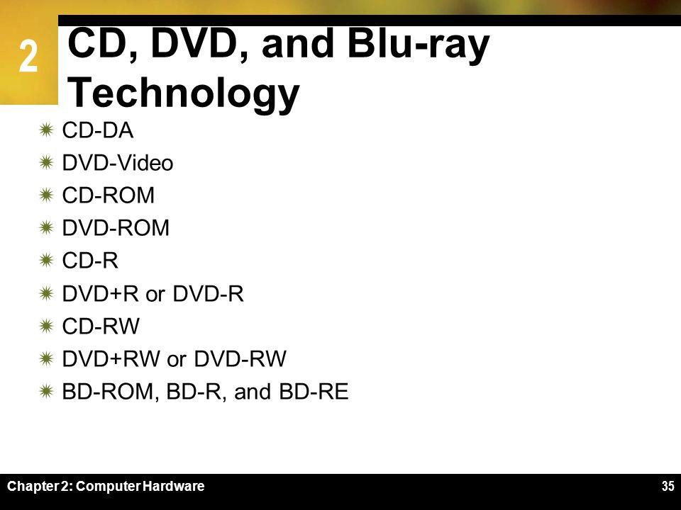 2 Chapter 2: Computer Hardware35 CD, DVD, and Blu-ray Technology CD-DA DVD-Video CD-ROM DVD-ROM CD-R DVD+R or DVD-R CD-RW DVD+RW or DVD-RW BD-ROM, BD-