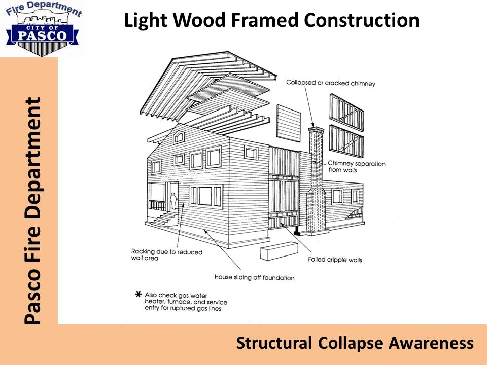 Light Wood Framed Construction