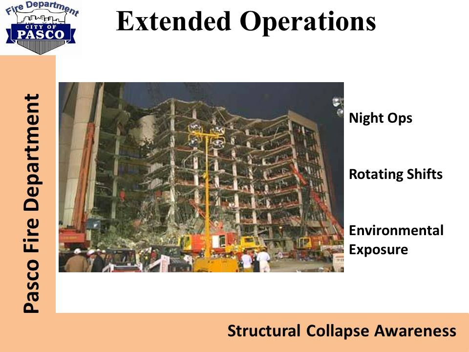 Extended Operations Night Ops Rotating Shifts Environmental Exposure