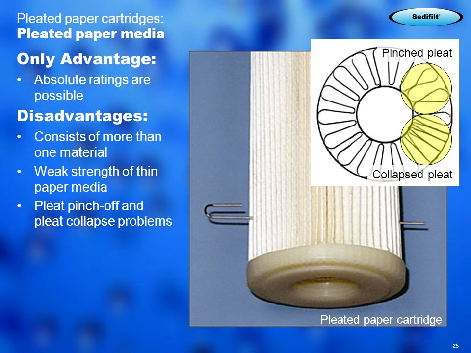 25 Pleated paper cartridges: Pleated paper media Only Advantage: Absolute ratings are possible Disadvantages: Consists of more than one material Weak strength of thin paper media Pleat pinch-off and pleat collapse problems Pleated paper cartridge Pinched pleat Collapsed pleat