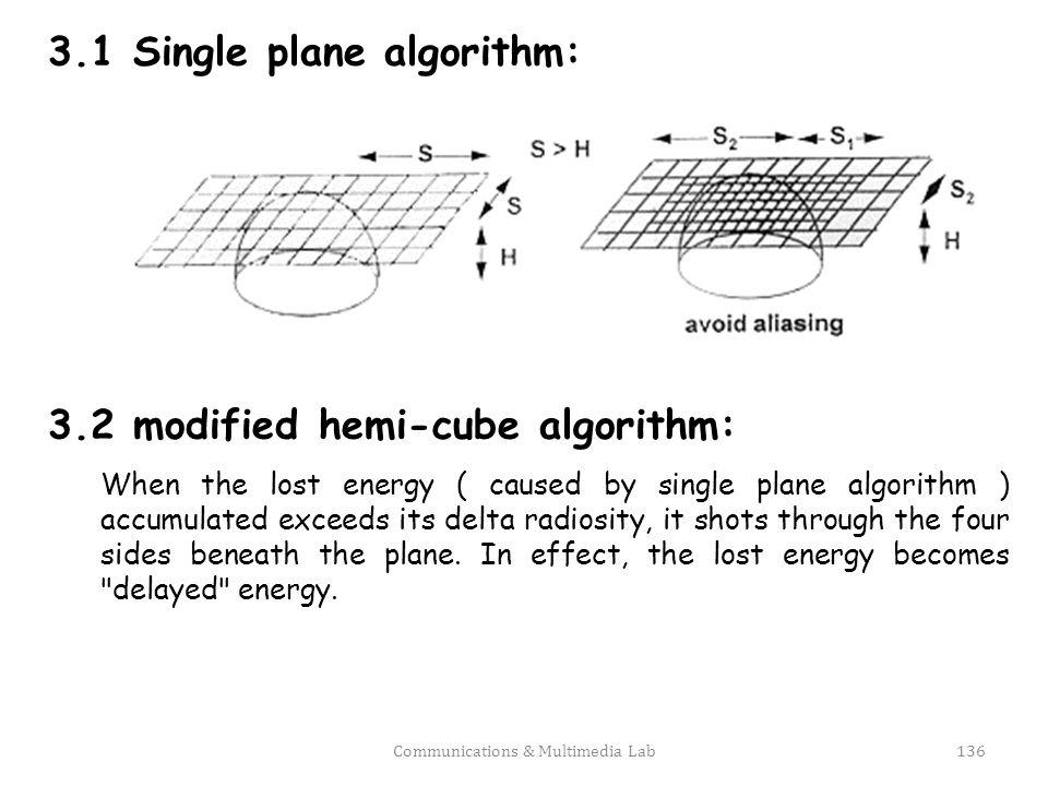 rearranging terms a set of simultaneous equations key: progressive Refinement [M.