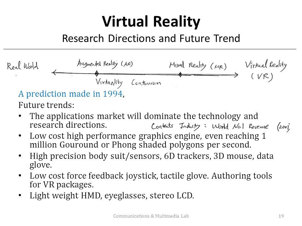 Communications & Multimedia Lab20 Force Feedback Joystick (1995), patented in Taiwan Molecular visualization Virtual Drum