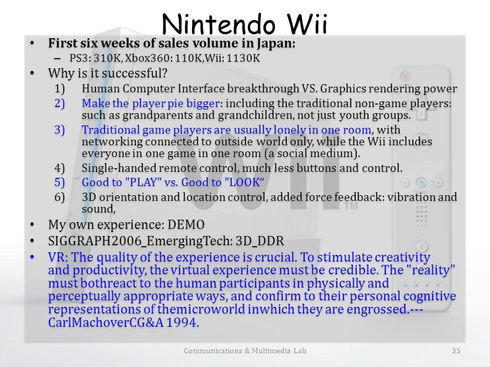 Nintendo Wii Communications & Multimedia Lab36