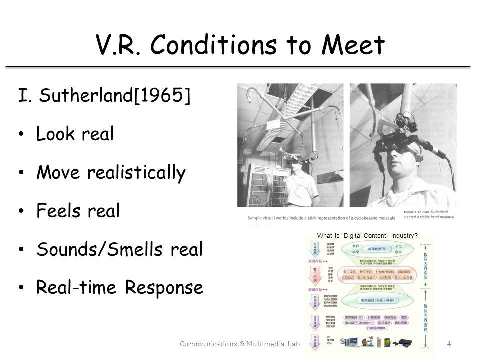 3D TV and Animation 3d x y 3d 3d 3d 3d (stereoscopic (polarizing glasses (shutter glasses 3d (autostereogram 3d (autostereogram (parrallax barrier (lenticular lens Communications & Multimedia Lab5