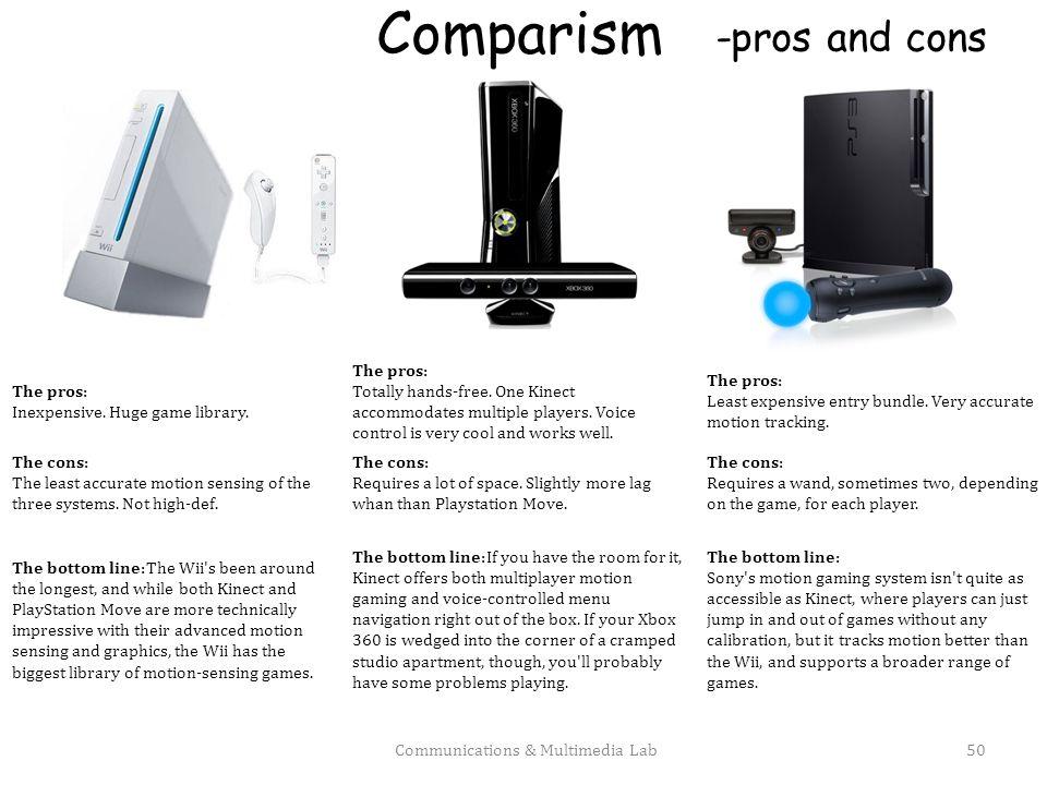 Communications & Multimedia Lab51 Comparism -Initial Sales