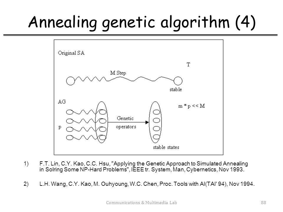 Annealing genetic algorithm (5) Concept – Population-based SA – Boltzmann type selection operator Communications & Multimedia Lab89