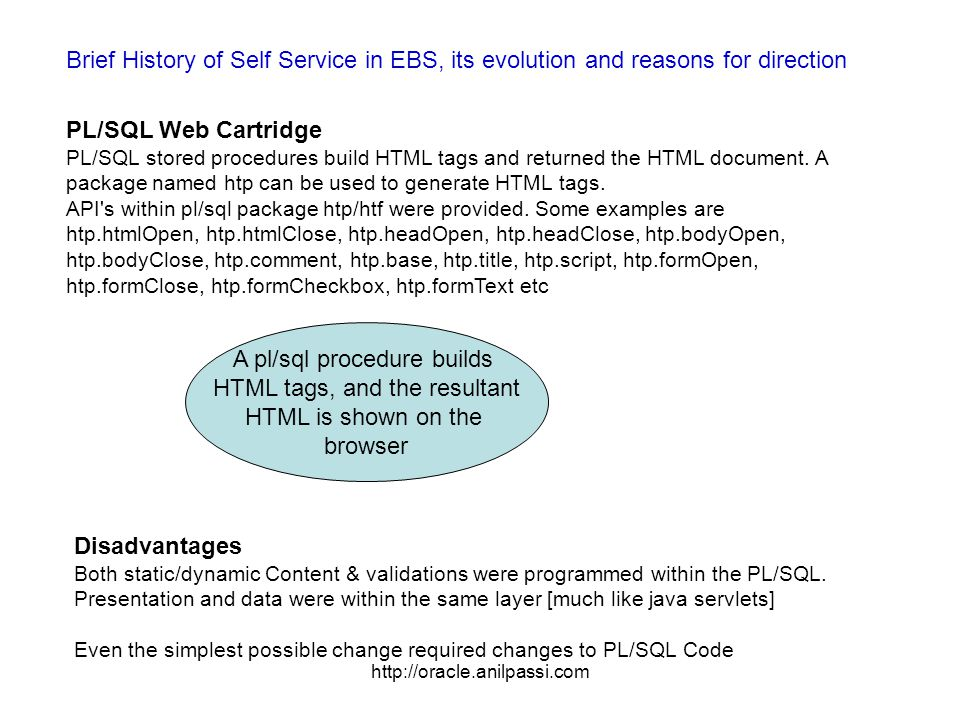 Brief History of Self Service in EBS, its evolution and reasons for direction PL/SQL Web Cartridge PL/SQL stored procedures build HTML tags and returned the HTML document.