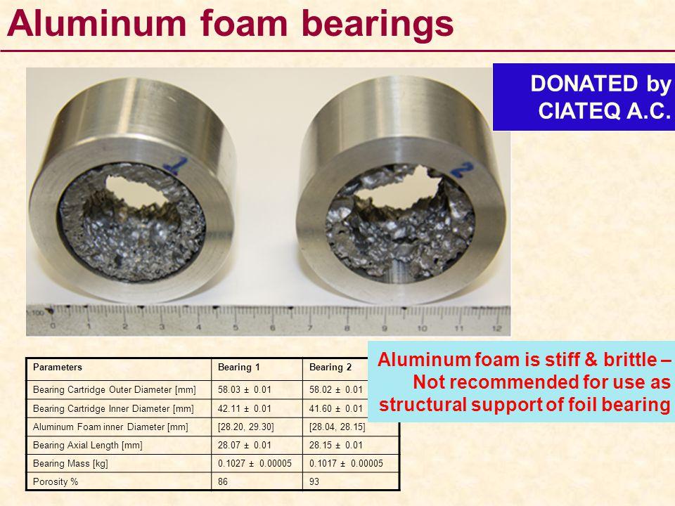 Aluminum foam bearings ParametersBearing 1Bearing 2 Bearing Cartridge Outer Diameter [mm]58.03 ± 0.0158.02 ± 0.01 Bearing Cartridge Inner Diameter [mm