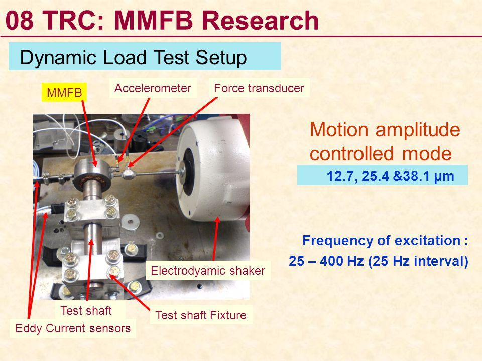 Motion amplitude controlled mode Electrodyamic shaker MMFB AccelerometerForce transducer Test shaft Fixture Test shaft Eddy Current sensors 12.7, 25.4