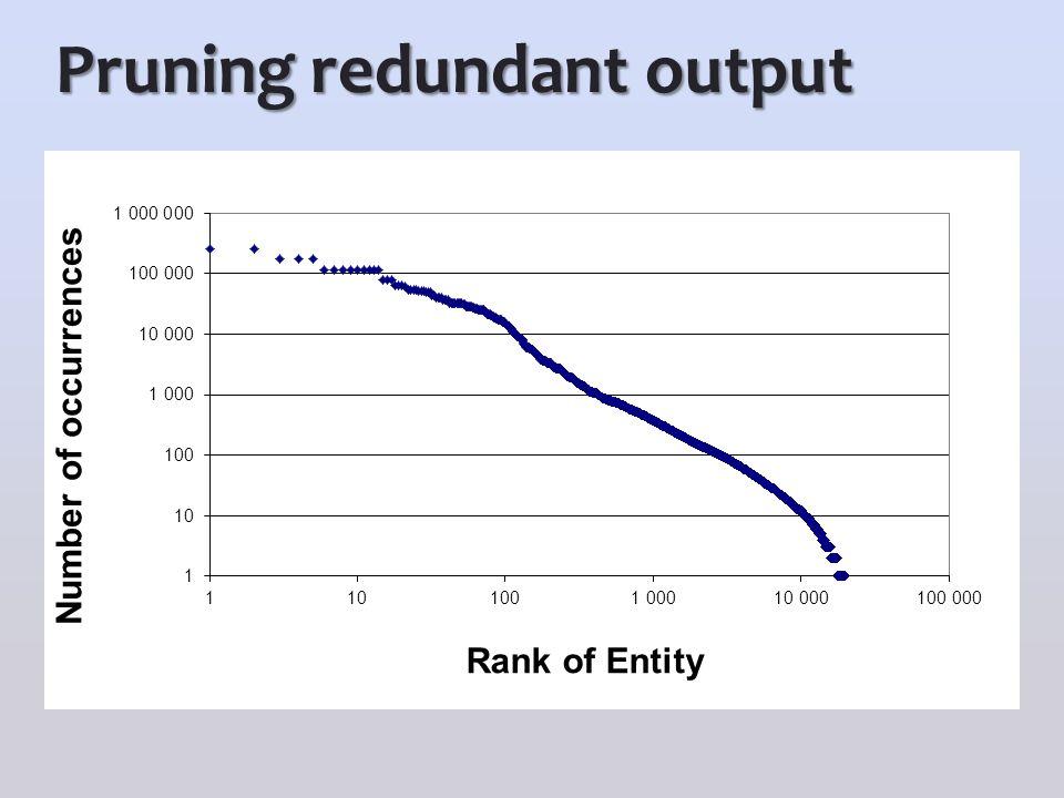 Pruning redundant output