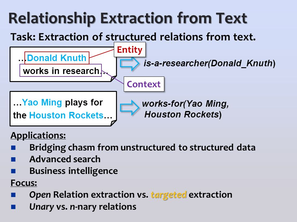 Relationship Extraction from Text Task: Extraction of structured relations from text.