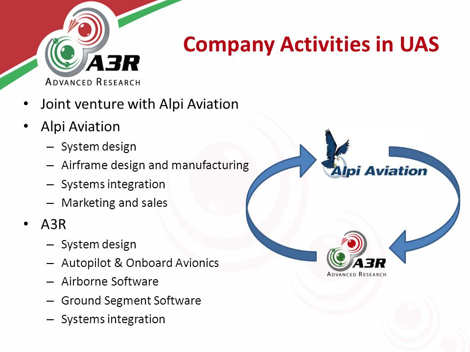 Company Activities in UAS Joint venture with Alpi Aviation Alpi Aviation – System design – Airframe design and manufacturing – Systems integration – M