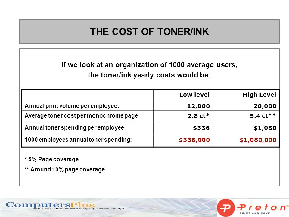 THE COST OF TONER/INK If we look at an organization of 1000 average users, the toner/ink yearly costs would be: Low levelHigh Level Annual print volume per employee: 12,00020,000 Average toner cost per monochrome page 2.8 ct*5.4 ct** Annual toner spending per employee $336$1, employees annual toner spending: $336,000$1,080,000 * 5% Page coverage ** Around 10% page coverage