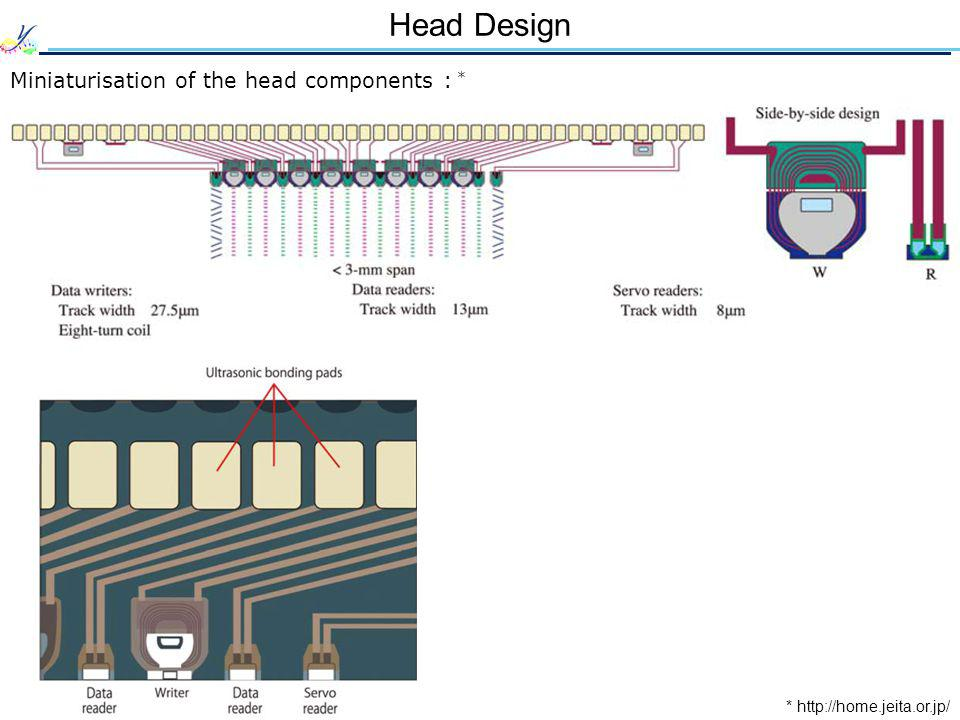 Head Design Miniaturisation of the head components : * * http://home.jeita.or.jp/