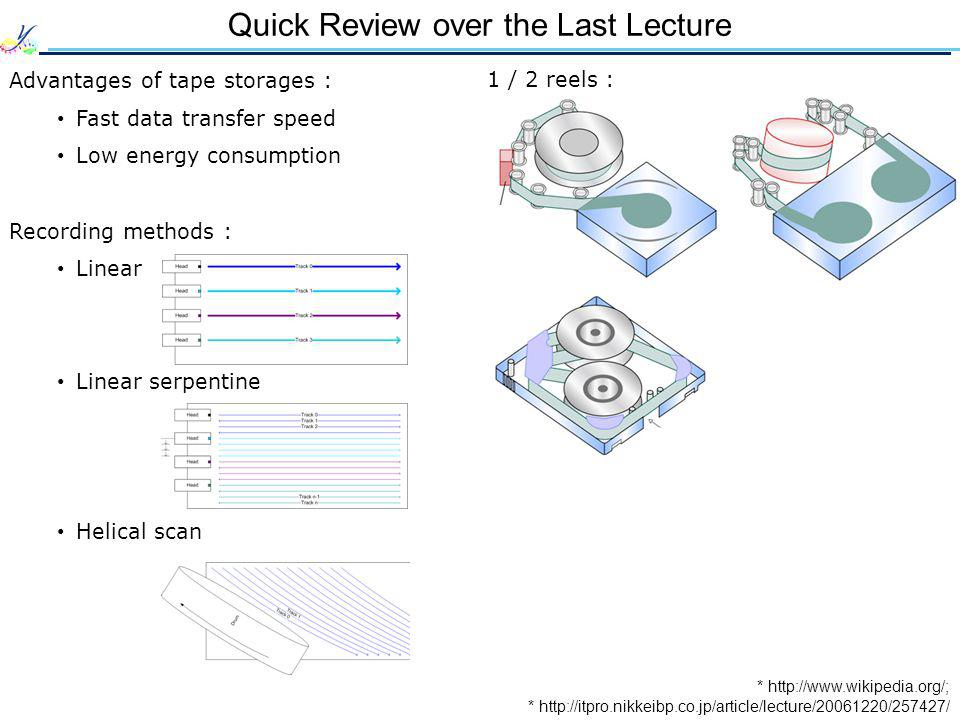 Quick Review over the Last Lecture Advantages of tape storages : Fast data transfer speed Low energy consumption Recording methods : Linear Linear serpentine Helical scan 1 / 2 reels : *   *