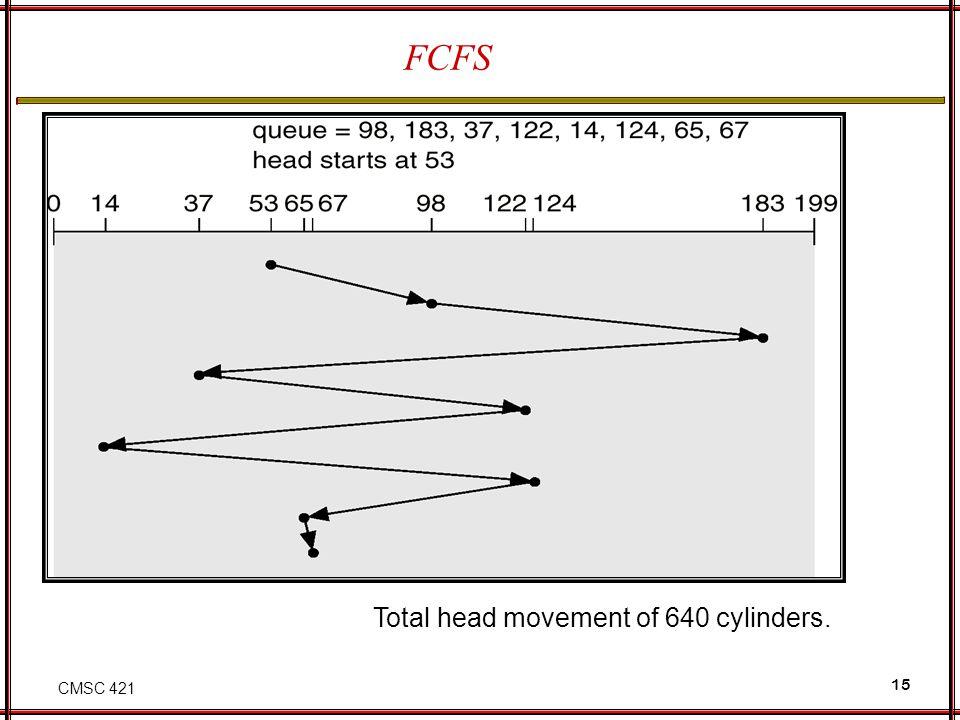 CMSC 421 15 FCFS Total head movement of 640 cylinders.