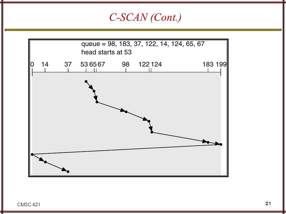 CMSC 421 21 C-SCAN (Cont.)