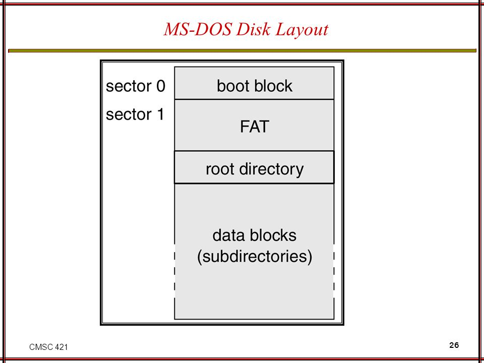 CMSC 421 26 MS-DOS Disk Layout