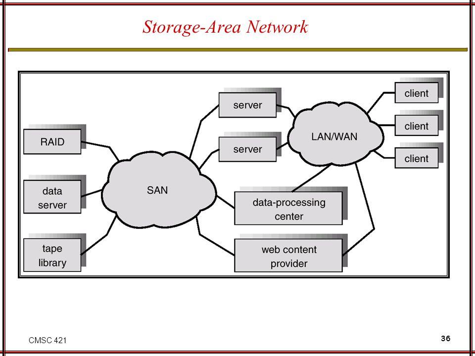 CMSC 421 36 Storage-Area Network