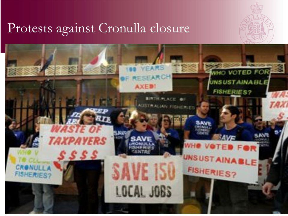 Protests against Cronulla closure