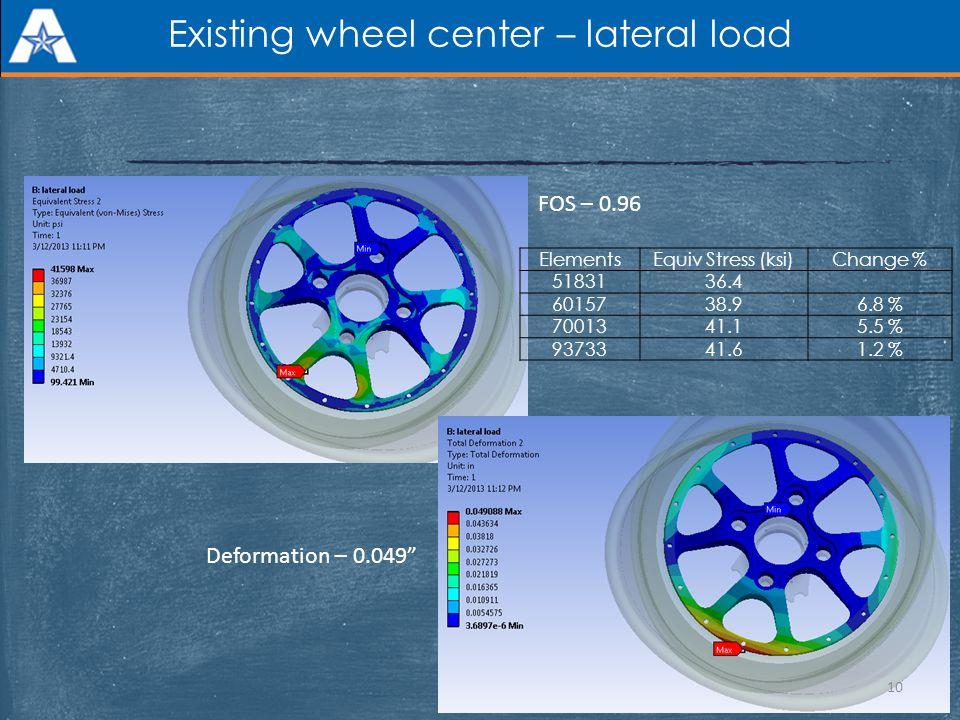 Existing wheel center – lateral load FOS – 0.96 Deformation – 0.049 ElementsEquiv Stress (ksi)Change % 5183136.4 6015738.96.8 % 7001341.15.5 % 9373341