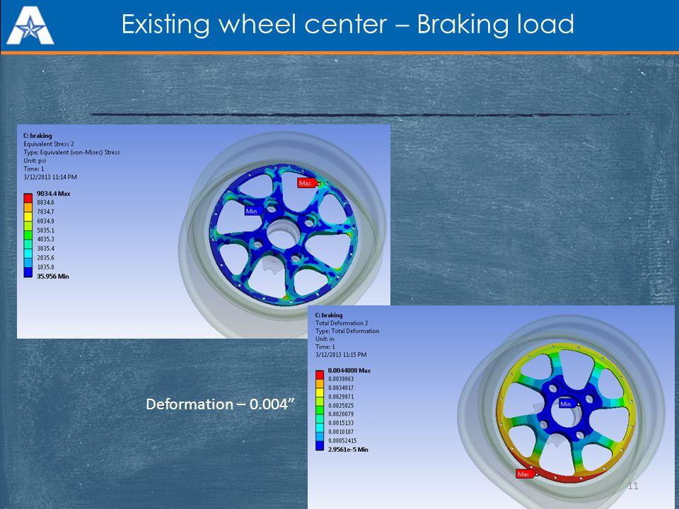 Existing wheel center – Braking load Deformation – 0.004 11