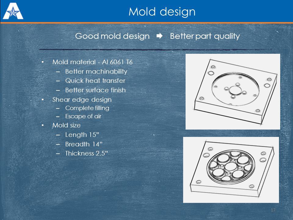 Mold design Mold material - Al 6061 T6 – Better machinability – Quick heat transfer – Better surface finish Shear edge design – Complete filling – Esc