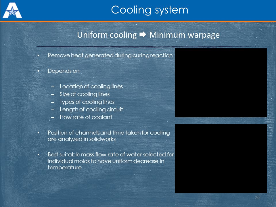 Cooling system Remove heat generated during curing reaction Depends on – Location of cooling lines – Size of cooling lines – Types of cooling lines –